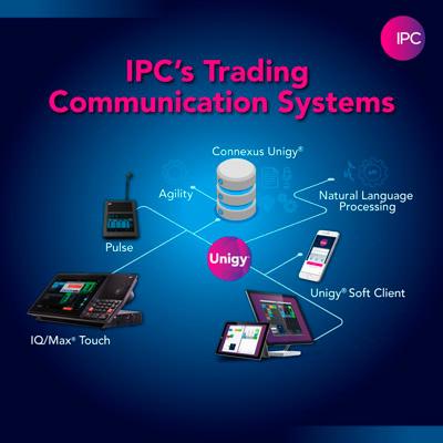 Sistemas de Comunicación IPC Trading
